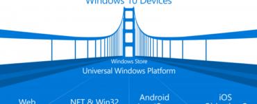 Microsoft proporciona una herramienta para que los desarrolladores lleven aplicaciones de iOS y Android a Windows 10